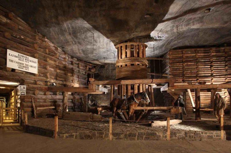Wieliczka Salt Mine - Best City Tours in Krakow